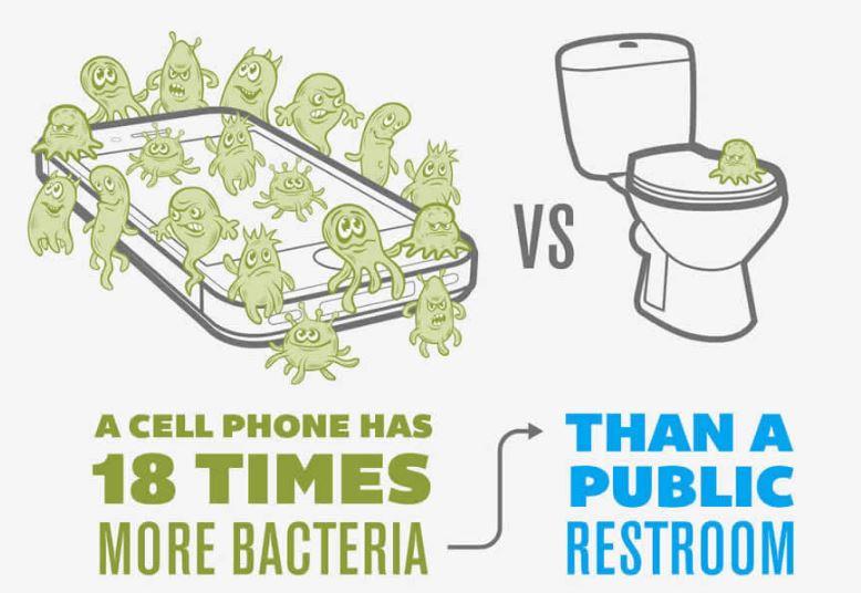 phone-vs-restroom