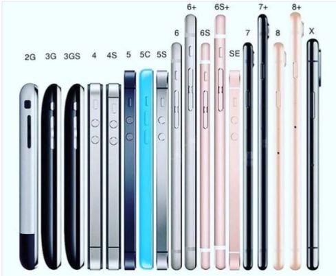 iphone2345678x
